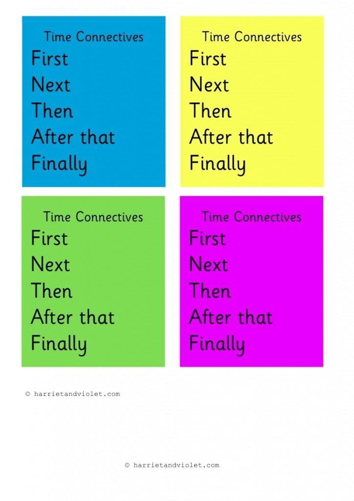 Powerpoint presentation easy topics for persuasive speech