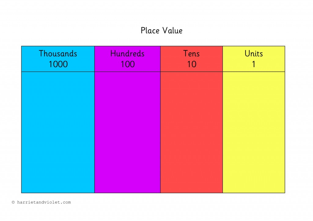 Place Value Thousands Hundreds Tens Units Free Teaching. Place Value Thousands Hundreds Tens Units. Worksheet. Worksheet On Place Value Ks2 At Mspartners.co