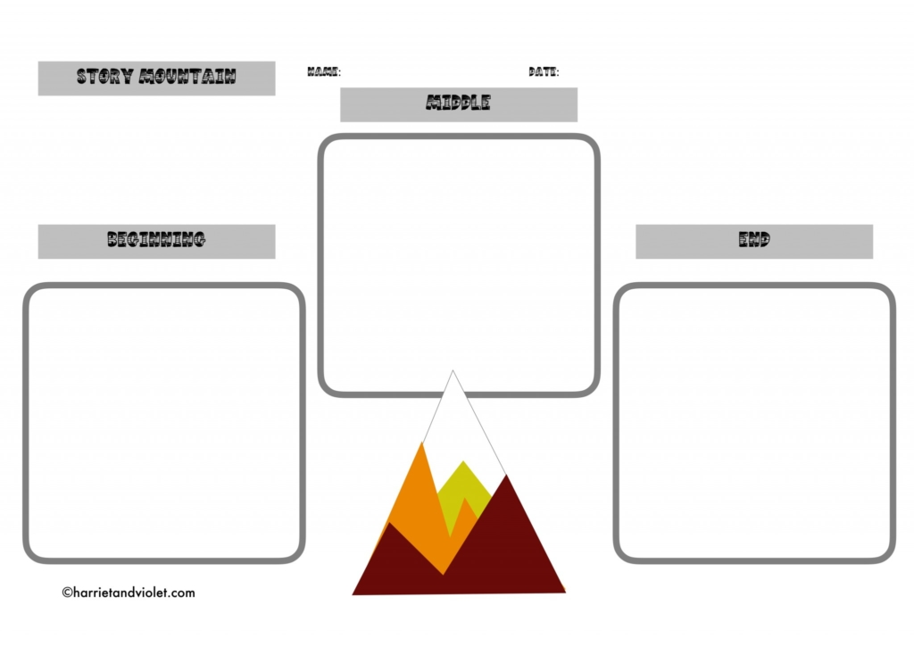 story mountain template free teaching resources print play learn