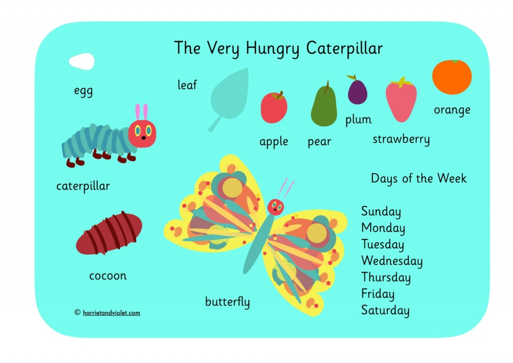 The World Of Eric Carle Very Hungry Caterpillar Stacking Cups