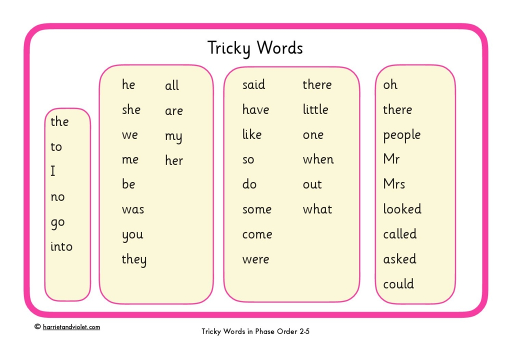 Word Banks Word Mats Page 1 Free Teaching Resources