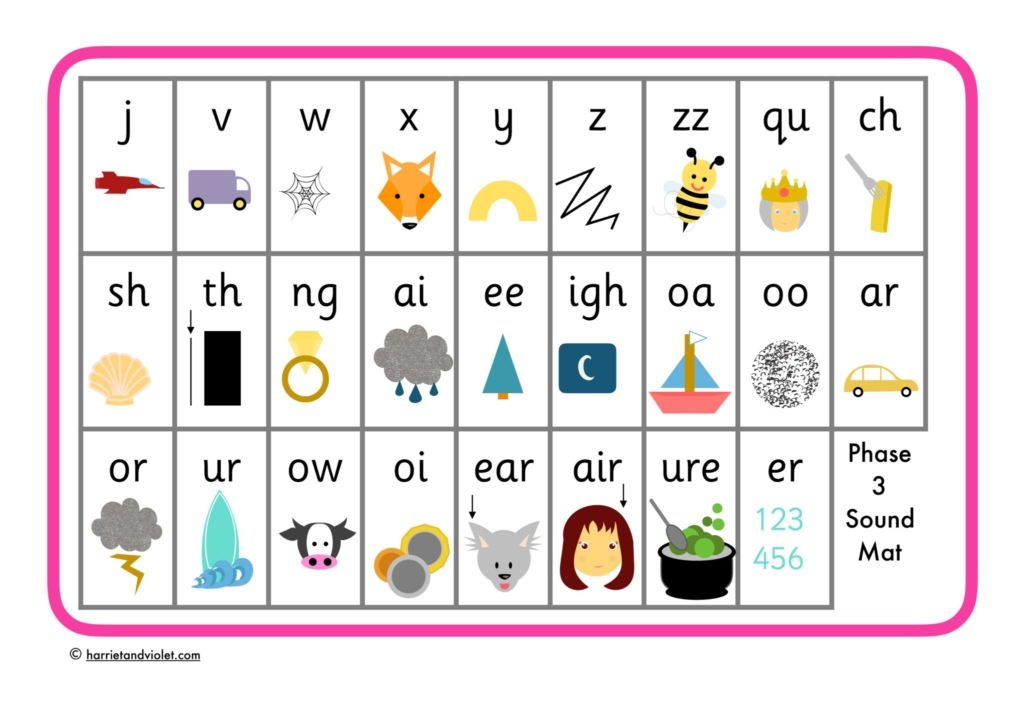 phonic word mat pictures sounds phase 3
