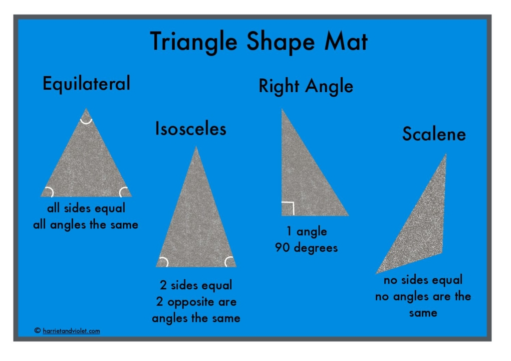 Shape Space Measure Page 1 Free Teaching Resources