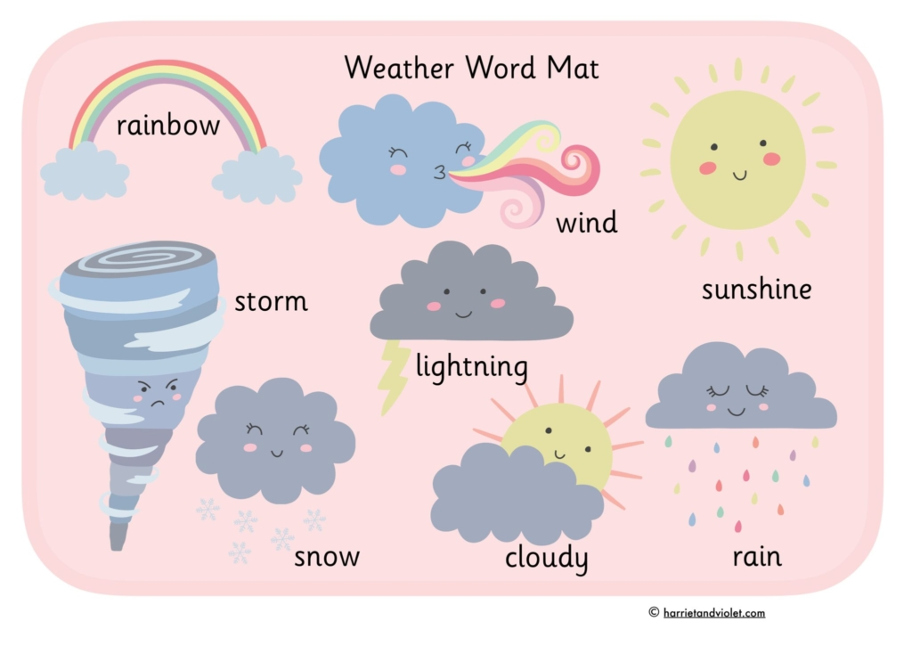 Word mat page 1 free teaching resources print play learn weather word mat tinted background spiritdancerdesigns Image collections