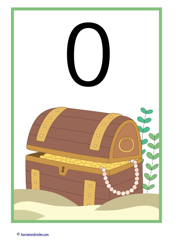 treasure chest display numbers