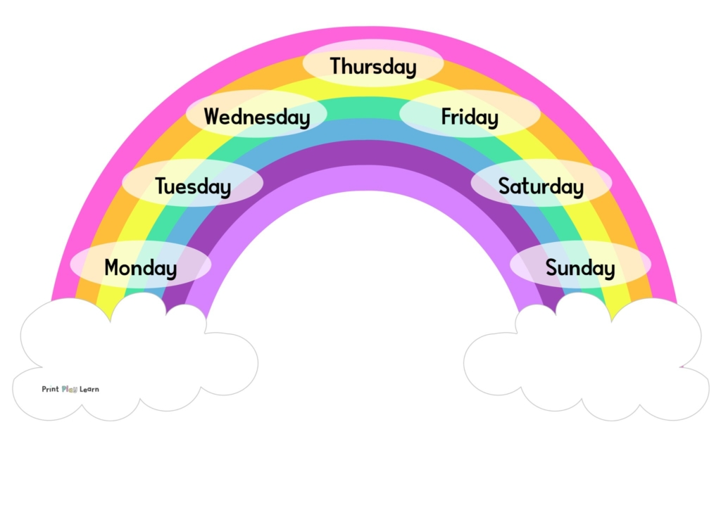 days of the week word mat words on a rainbow word mat for children early years class